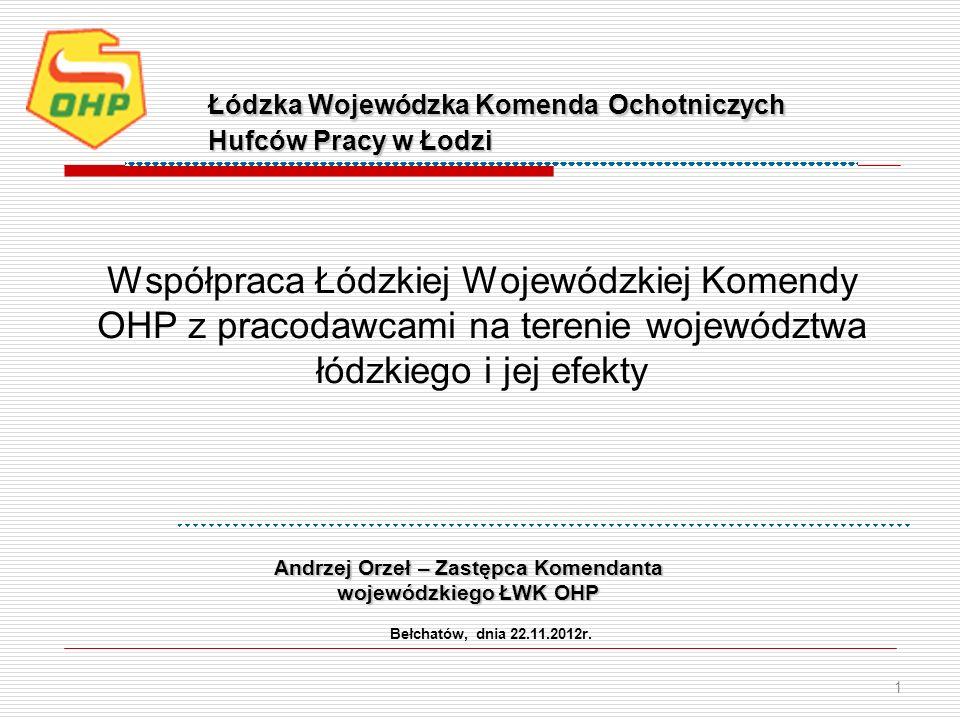 Andrzej Orzeł – Zastępca Komendanta wojewódzkiego ŁWK OHP