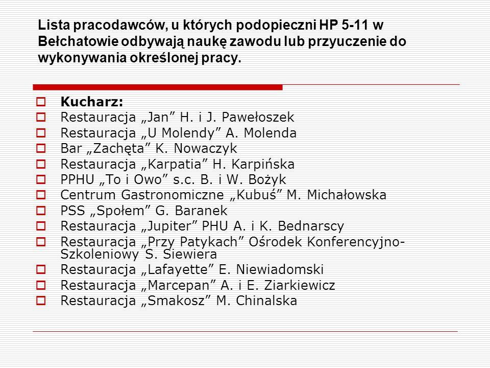 Lista pracodawców, u których podopieczni HP 5-11 w Bełchatowie odbywają naukę zawodu lub przyuczenie do wykonywania określonej pracy.
