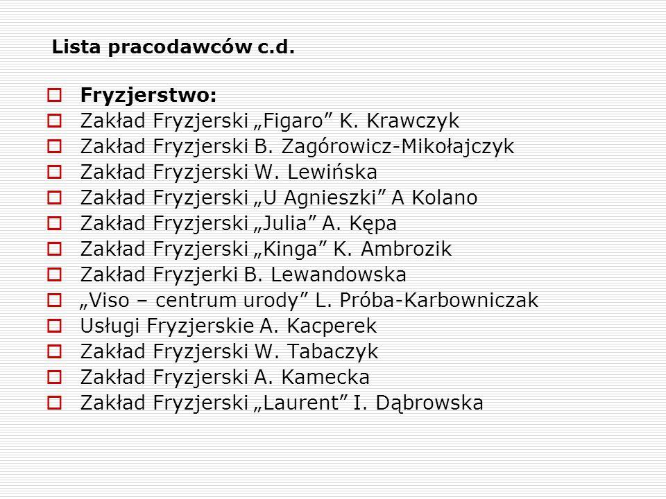 """Zakład Fryzjerski """"Figaro K. Krawczyk"""