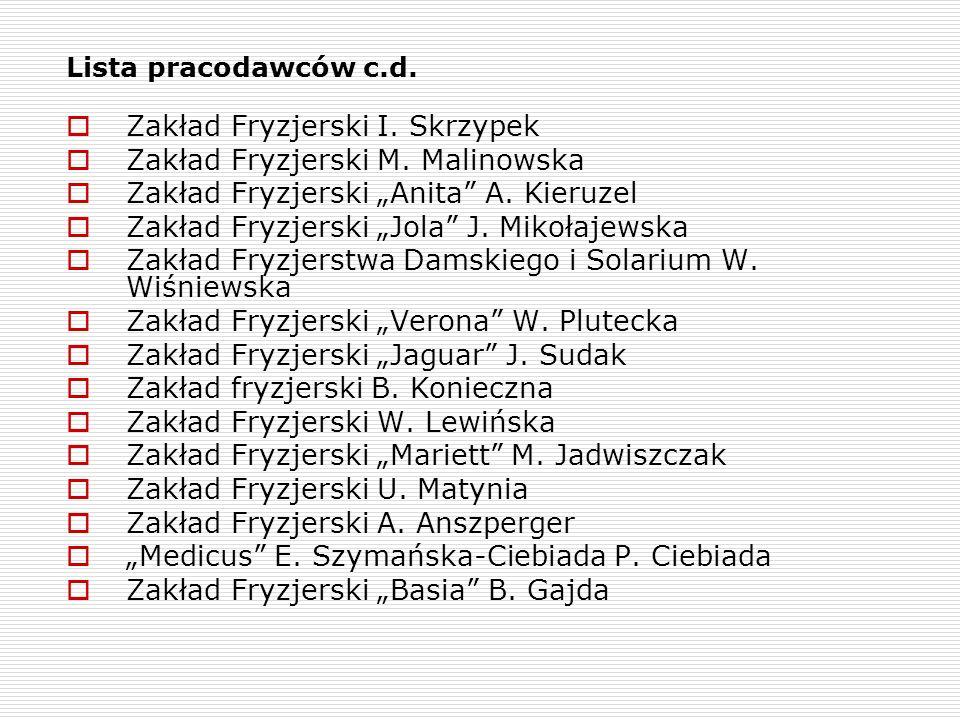 Zakład Fryzjerski I. Skrzypek Zakład Fryzjerski M. Malinowska