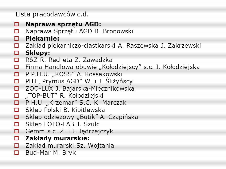 Lista pracodawców c.d. Naprawa sprzętu AGD: