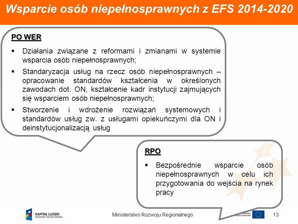 Wsparcie osób niepełnosprawnych z EFS 2014-2020