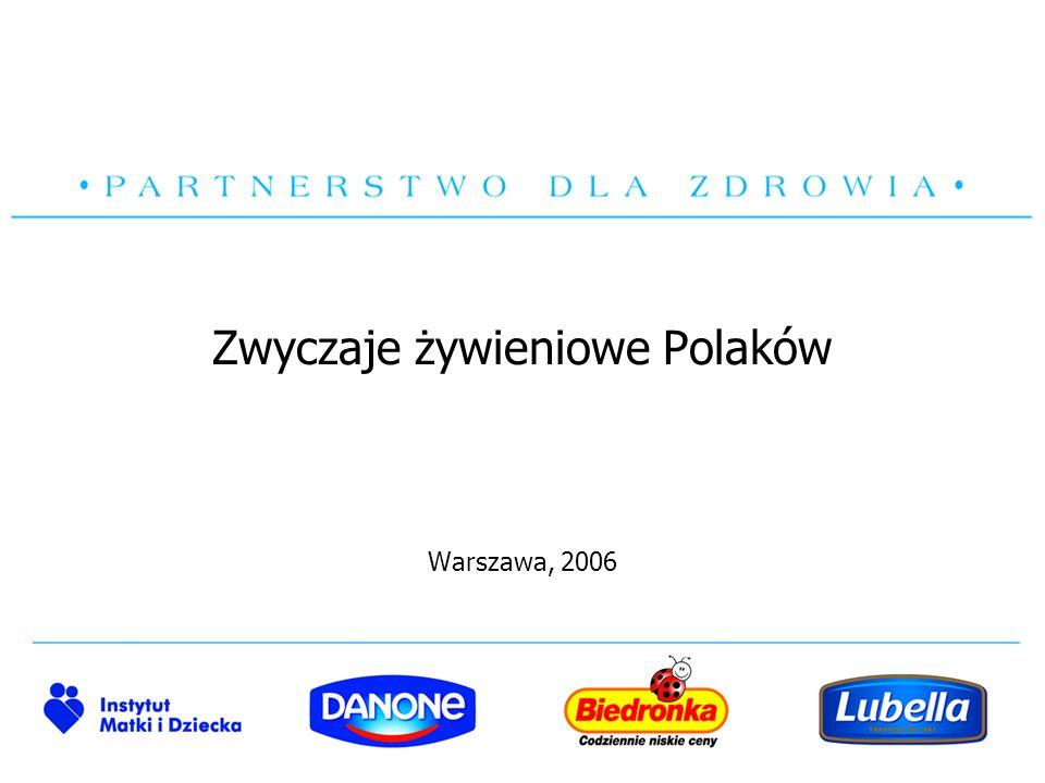 Zwyczaje żywieniowe Polaków