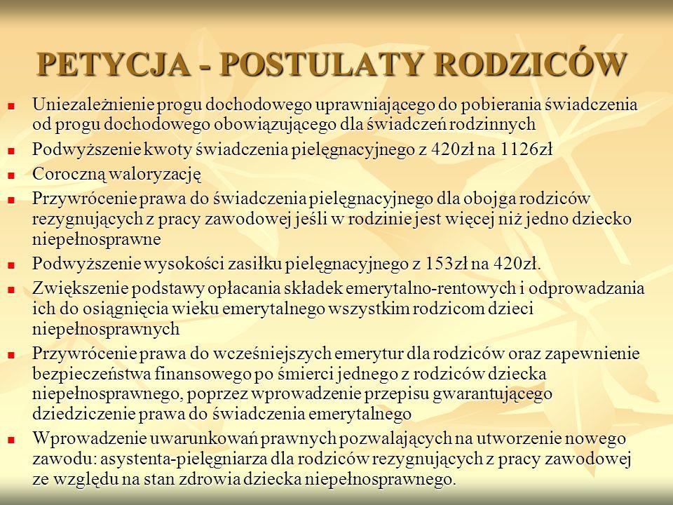 PETYCJA - POSTULATY RODZICÓW