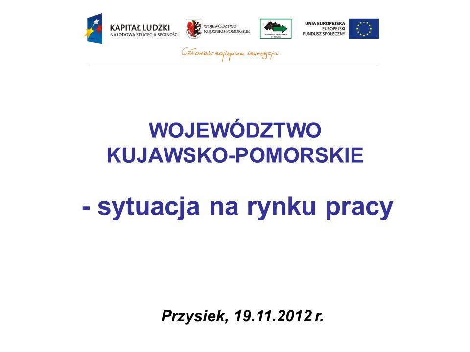 WOJEWÓDZTWO KUJAWSKO-POMORSKIE - sytuacja na rynku pracy