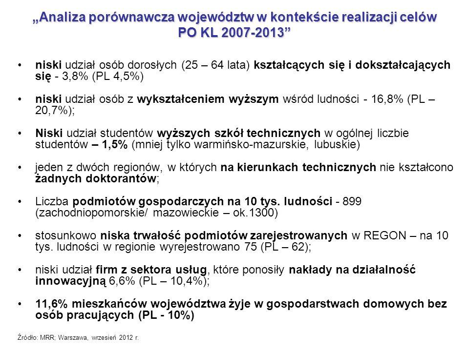 """""""Analiza porównawcza województw w kontekście realizacji celów PO KL 2007-2013"""