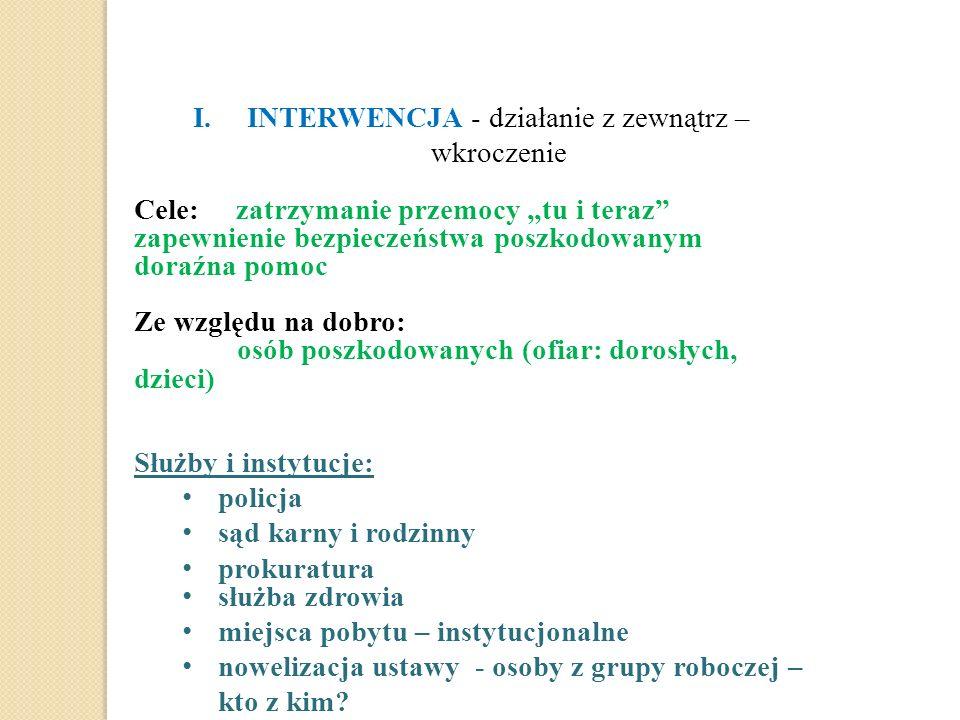 INTERWENCJA - działanie z zewnątrz – wkroczenie