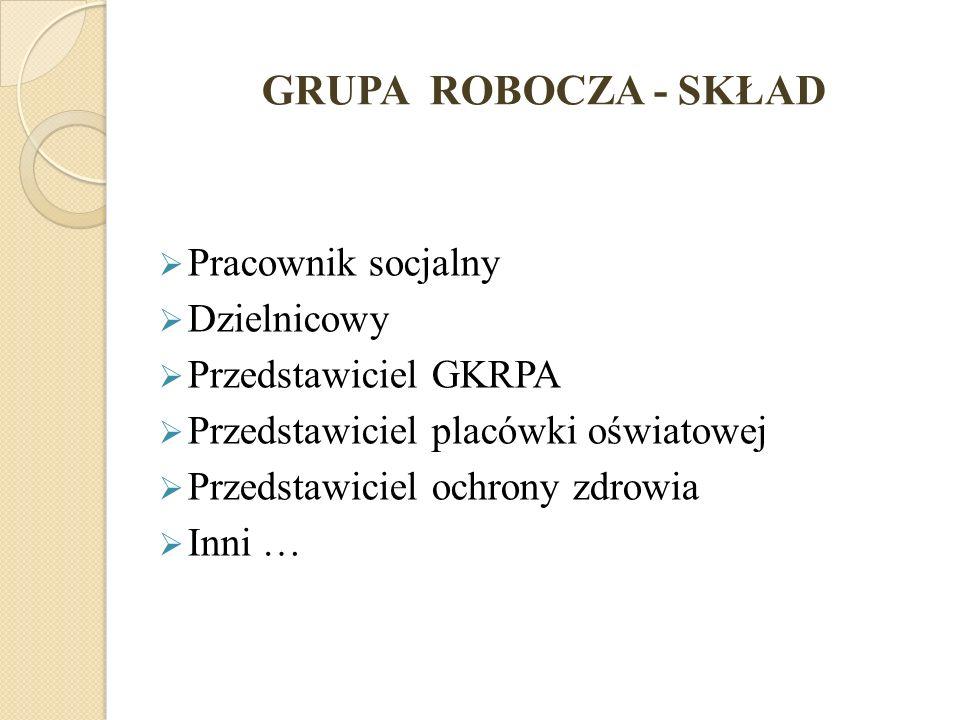 GRUPA ROBOCZA - SKŁAD Pracownik socjalny Dzielnicowy