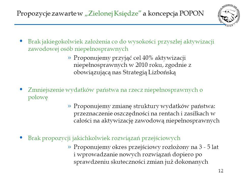 """Propozycje zawarte w """"Zielonej Księdze a koncepcja POPON"""
