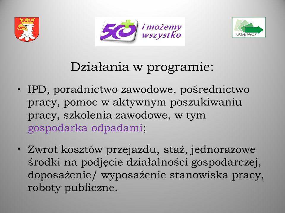 Działania w programie: