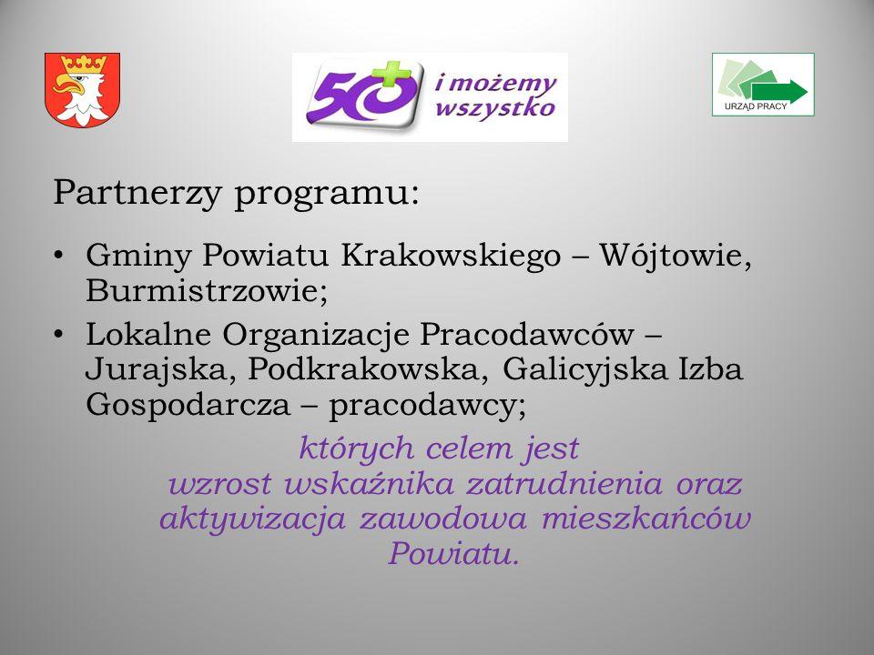 Partnerzy programu: Gminy Powiatu Krakowskiego – Wójtowie, Burmistrzowie;