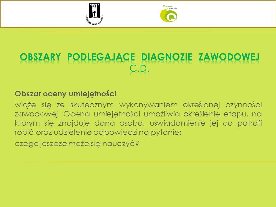 Obszary podlegające diagnozie zawodowej c.d.