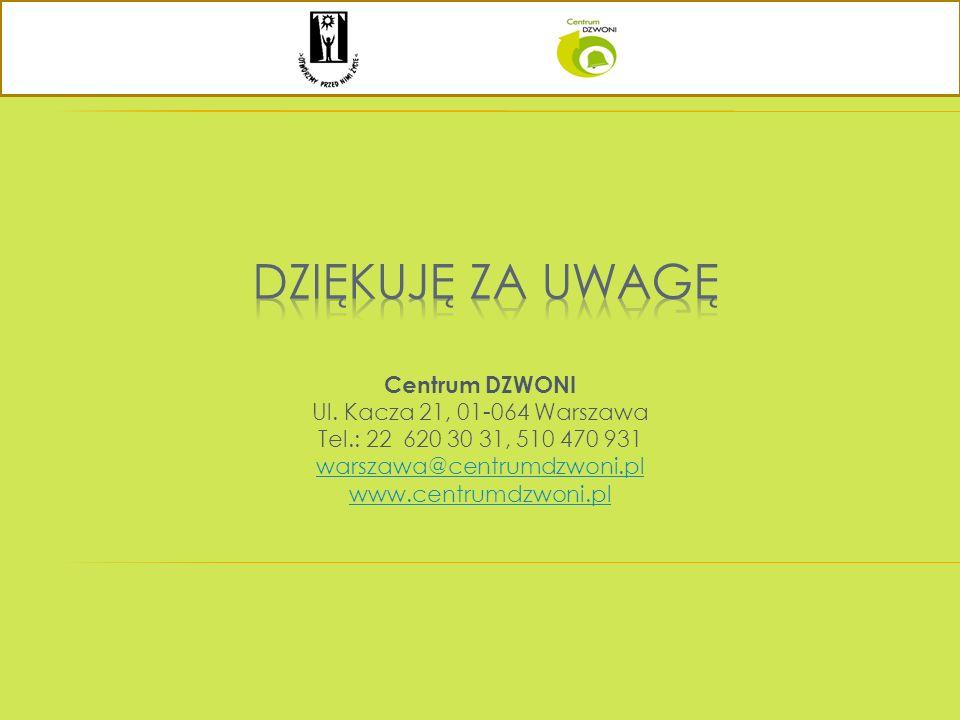 DZIĘKUJĘ ZA UWAGĘ Centrum DZWONI Ul. Kacza 21, 01-064 Warszawa