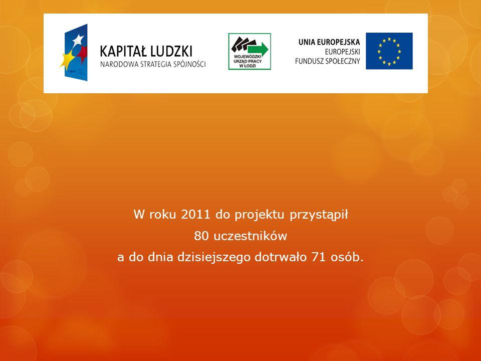 W roku 2011 do projektu przystąpił 80 uczestników a do dnia dzisiejszego dotrwało 71 osób.