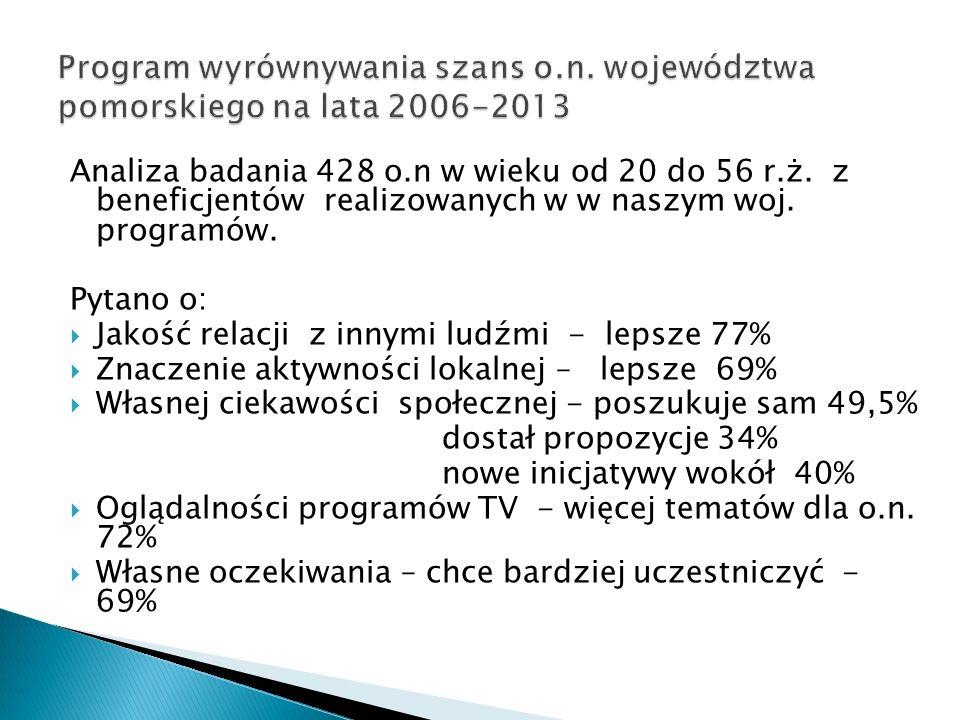 Program wyrównywania szans o. n