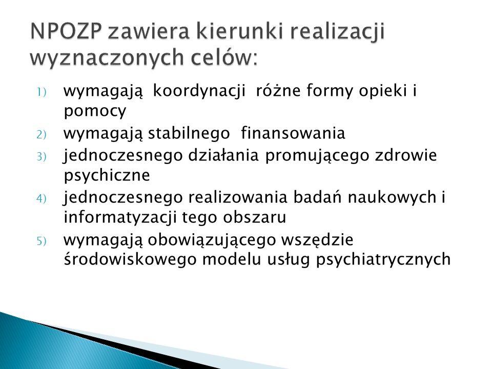 NPOZP zawiera kierunki realizacji wyznaczonych celów: