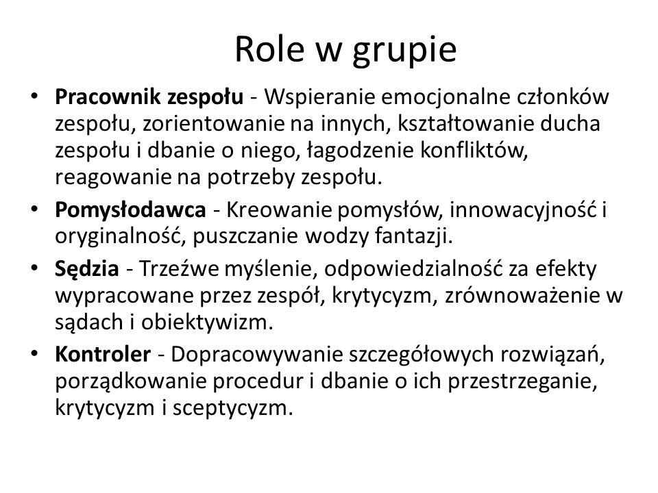 Role w grupie