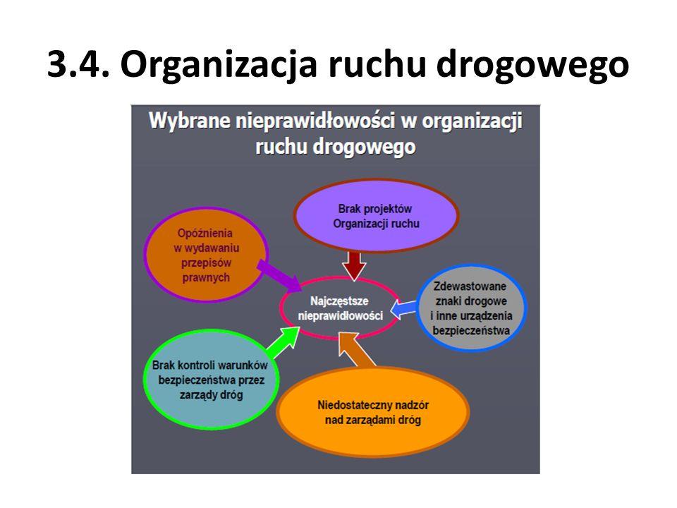 3.4. Organizacja ruchu drogowego