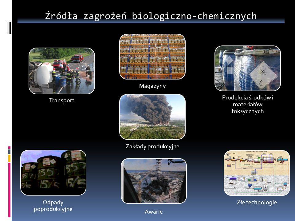 Źródła zagrożeń biologiczno-chemicznych