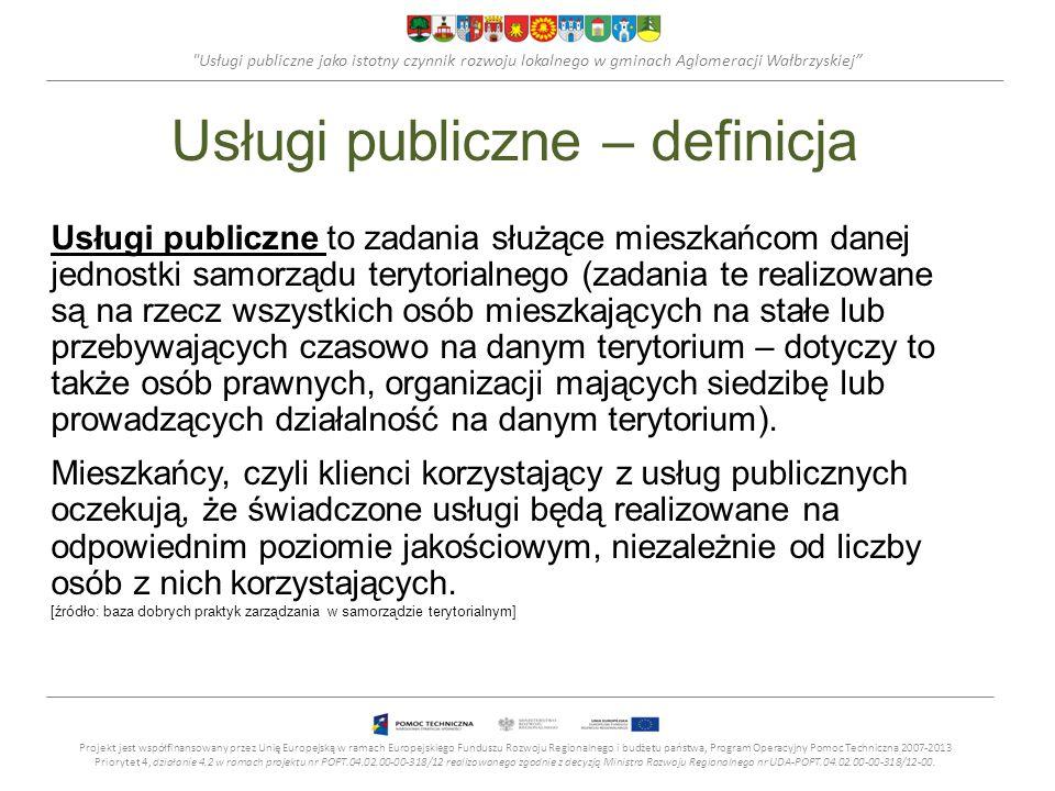 Usługi publiczne – definicja