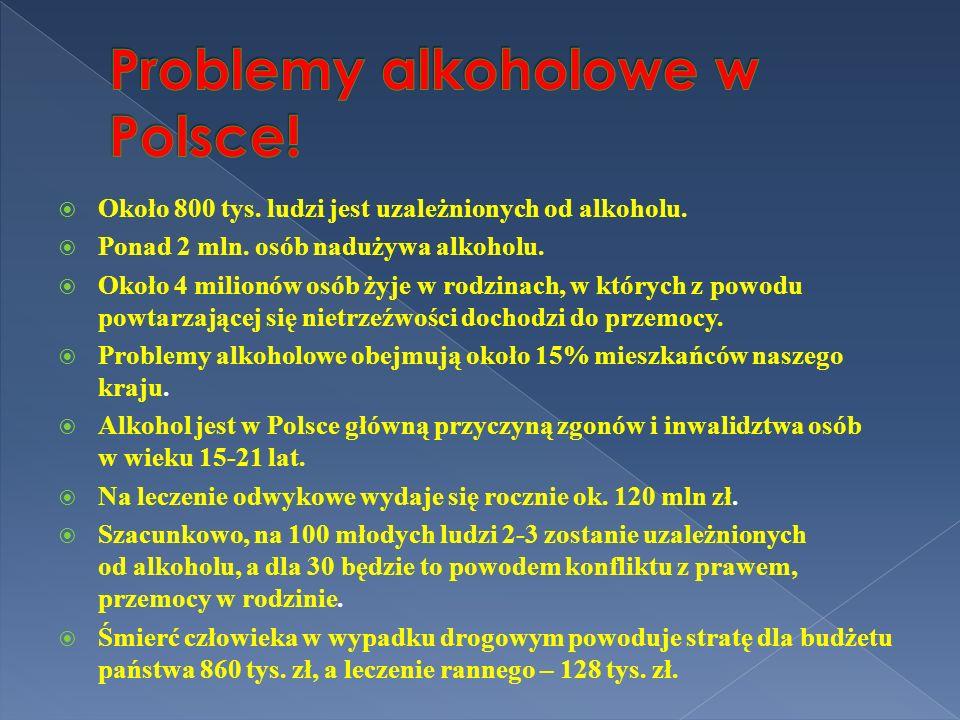 Problemy alkoholowe w Polsce!
