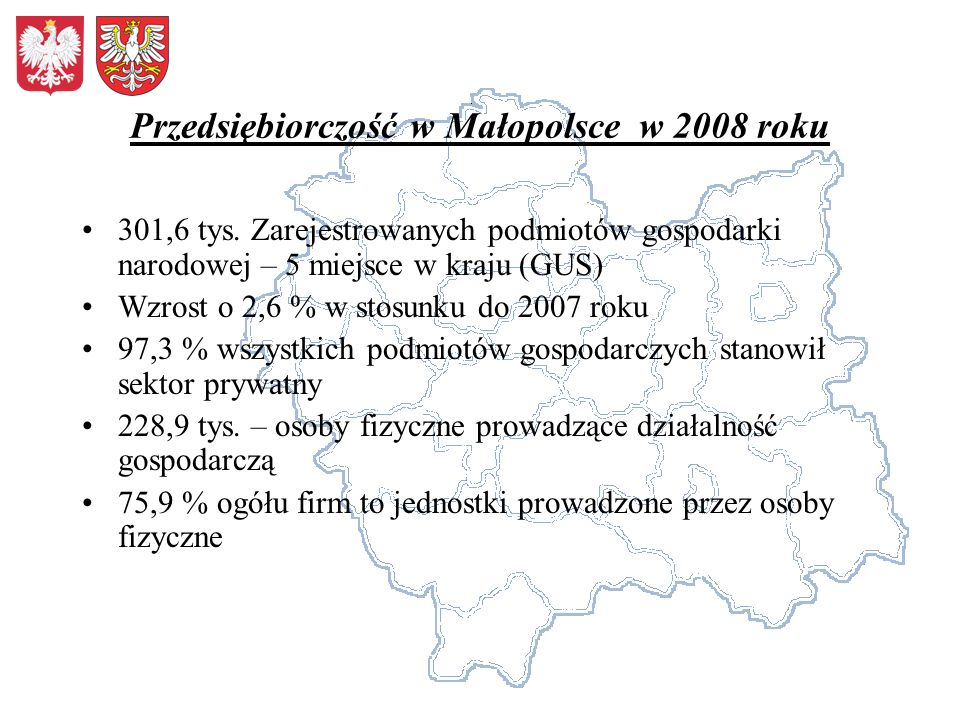 Przedsiębiorczość w Małopolsce w 2008 roku