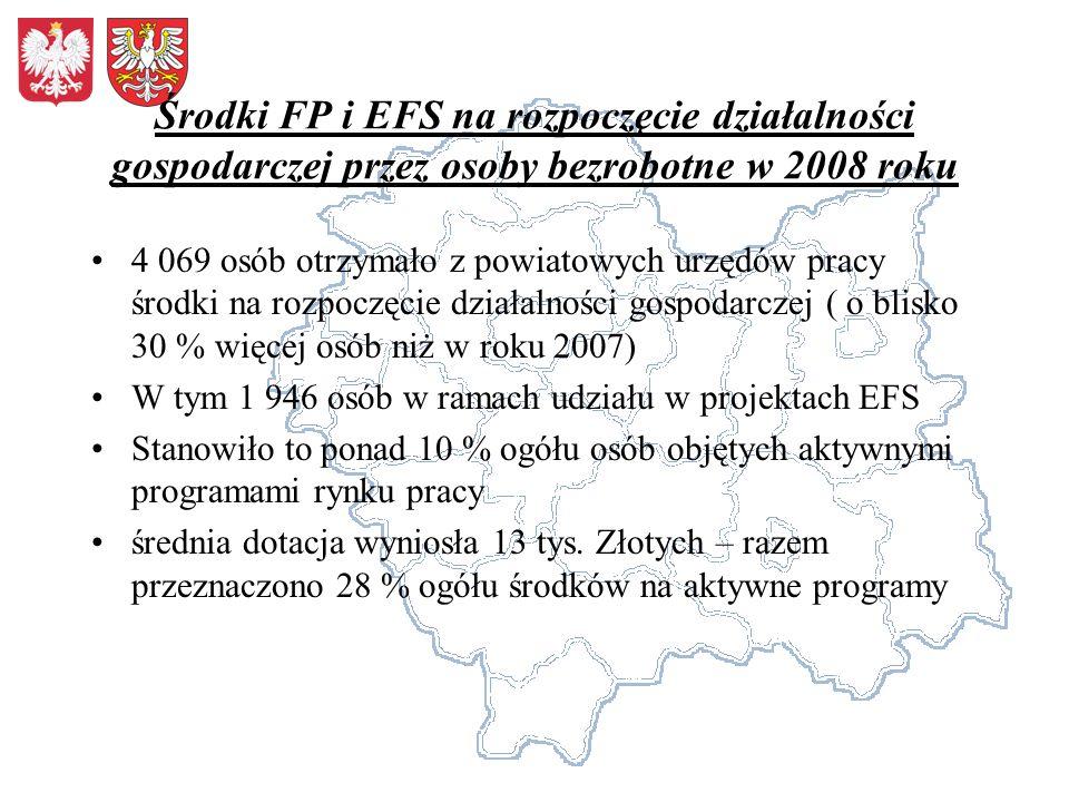 Środki FP i EFS na rozpoczęcie działalności gospodarczej przez osoby bezrobotne w 2008 roku