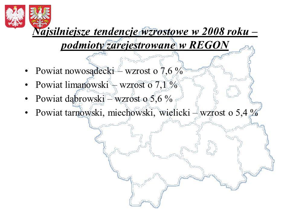 Najsilniejsze tendencje wzrostowe w 2008 roku – podmioty zarejestrowane w REGON