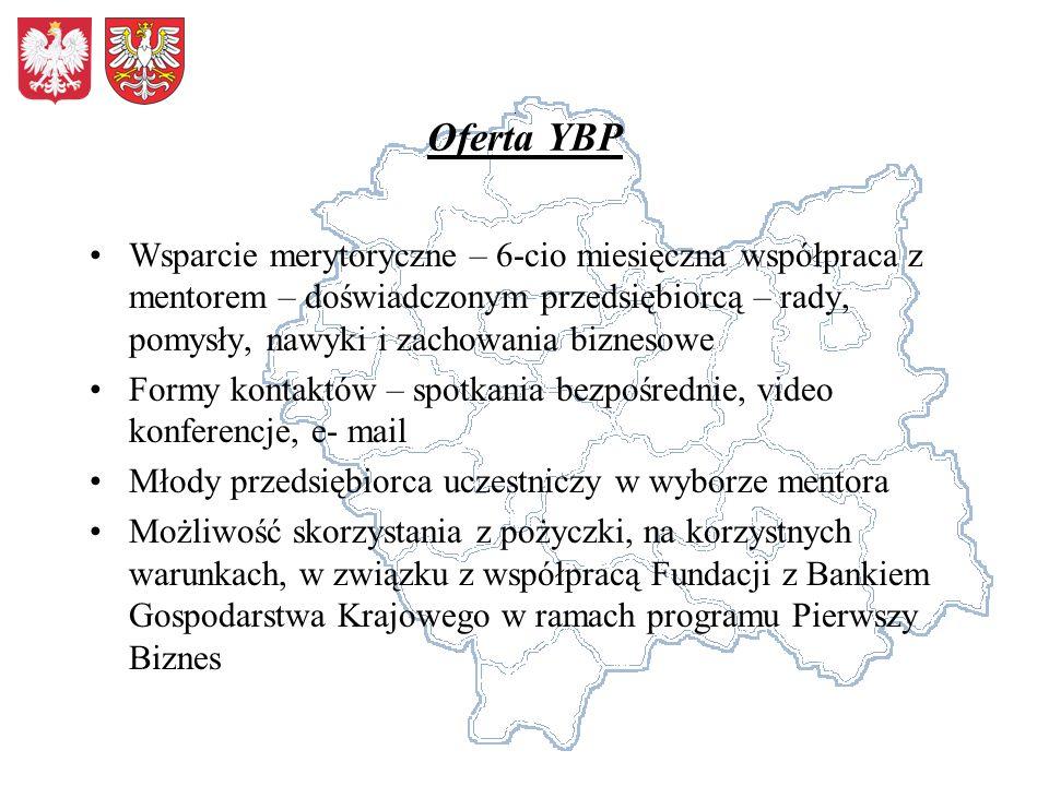 Oferta YBP