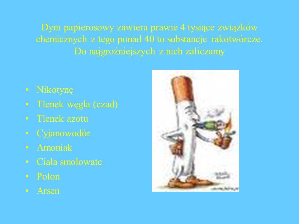 Dym papierosowy zawiera prawie 4 tysiące związków chemicznych z tego ponad 40 to substancje rakotwórcze. Do najgroźniejszych z nich zaliczamy