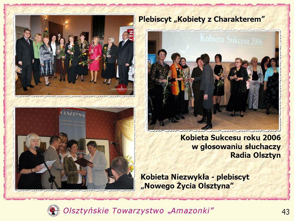 """Plebiscyt """"Kobiety z Charakterem"""