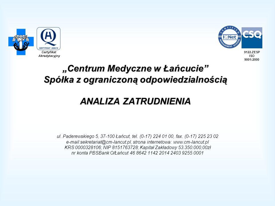 """Certyfikat Akredytacyjny. 9122.ZESP. ISO 9001:2000. """"Centrum Medyczne w Łańcucie Spółka z ograniczoną odpowiedzialnością ANALIZA ZATRUDNIENIA."""