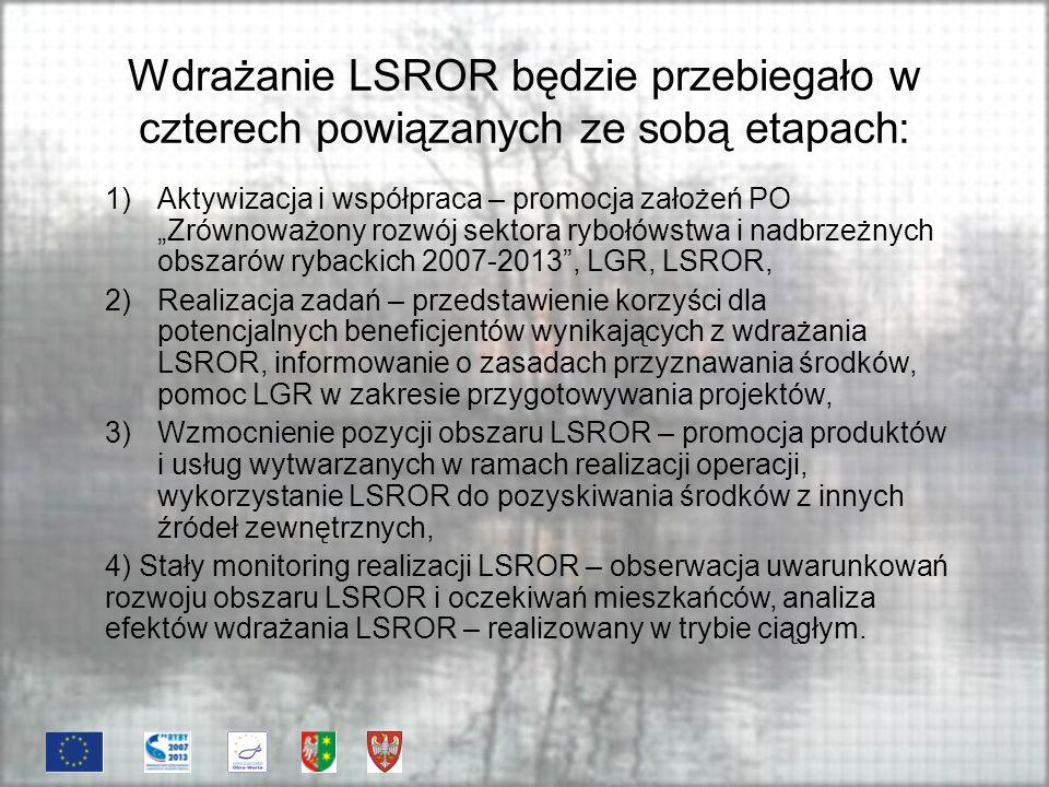 Wdrażanie LSROR będzie przebiegało w czterech powiązanych ze sobą etapach: