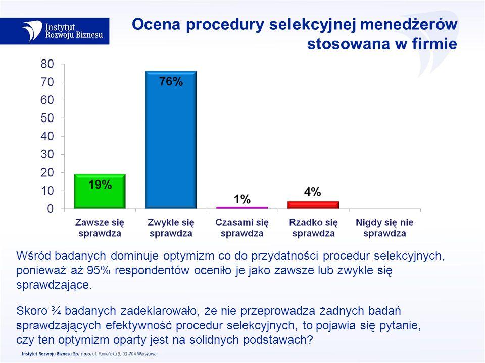 Ocena procedury selekcyjnej menedżerów stosowana w firmie