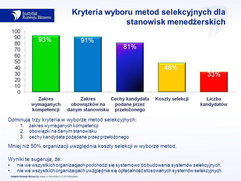 Kryteria wyboru metod selekcyjnych dla stanowisk menedżerskich