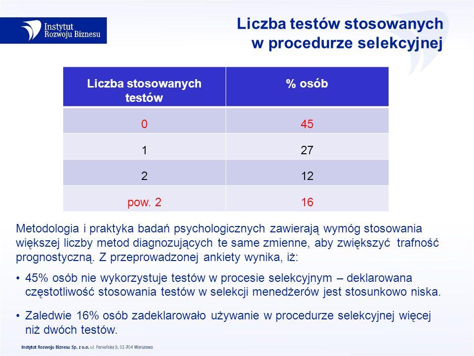 Liczba stosowanych testów