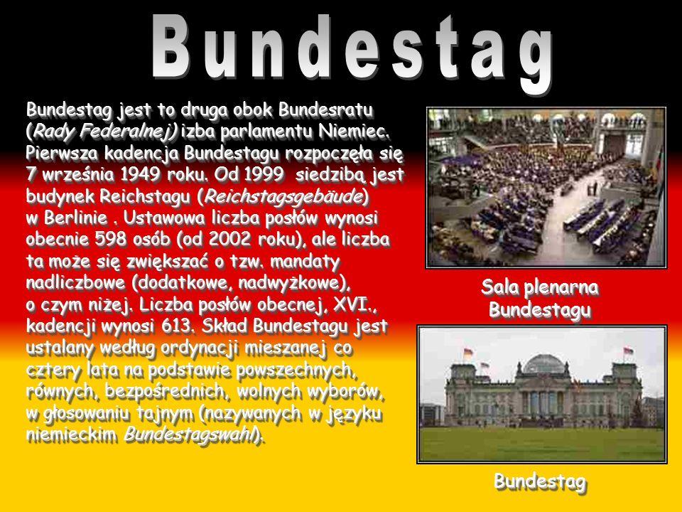 Sala plenarna Bundestagu