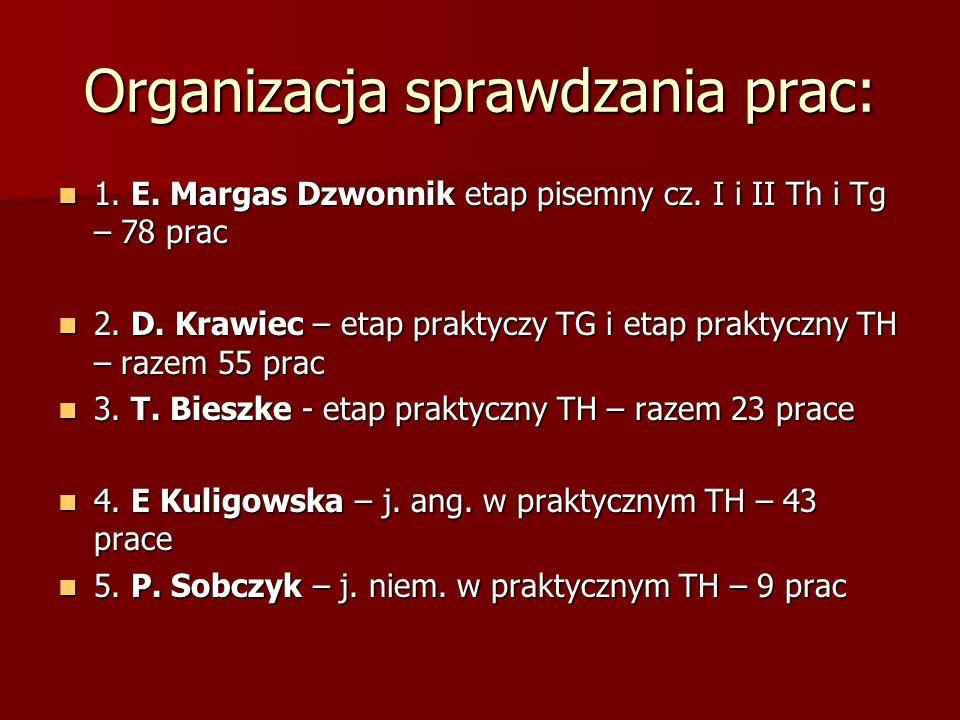 Organizacja sprawdzania prac: