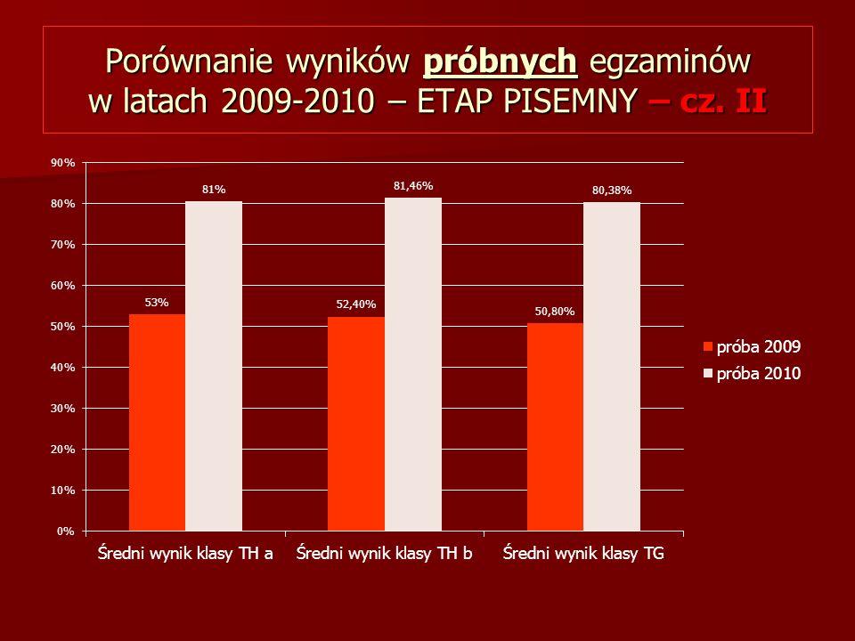 Porównanie wyników próbnych egzaminów w latach 2009-2010 – ETAP PISEMNY – cz. II