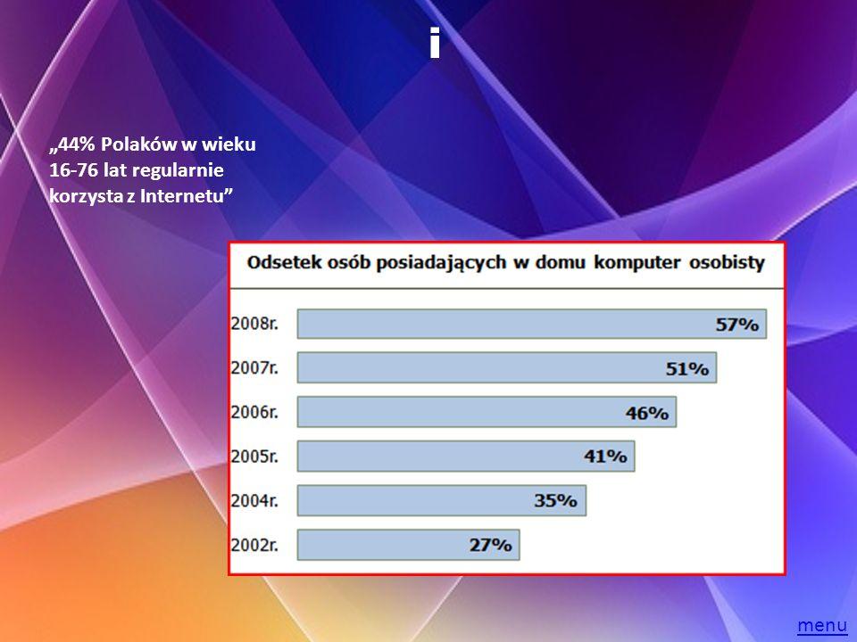 """i """"44% Polaków w wieku 16-76 lat regularnie korzysta z Internetu menu"""