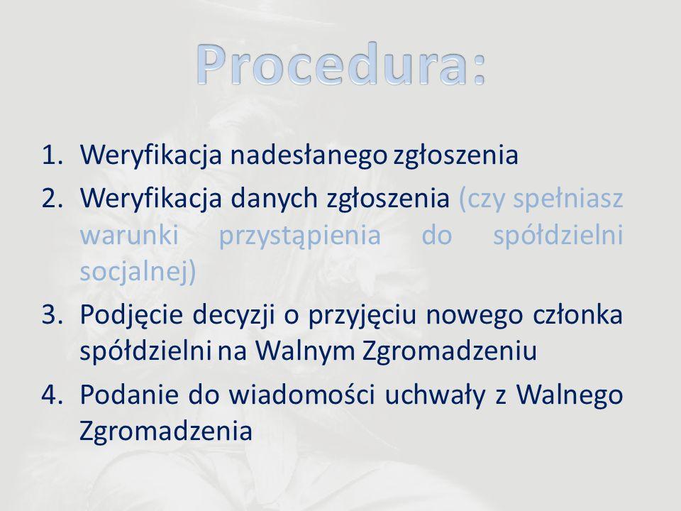 Procedura: Weryfikacja nadesłanego zgłoszenia