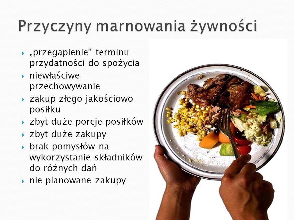 Przyczyny marnowania żywności