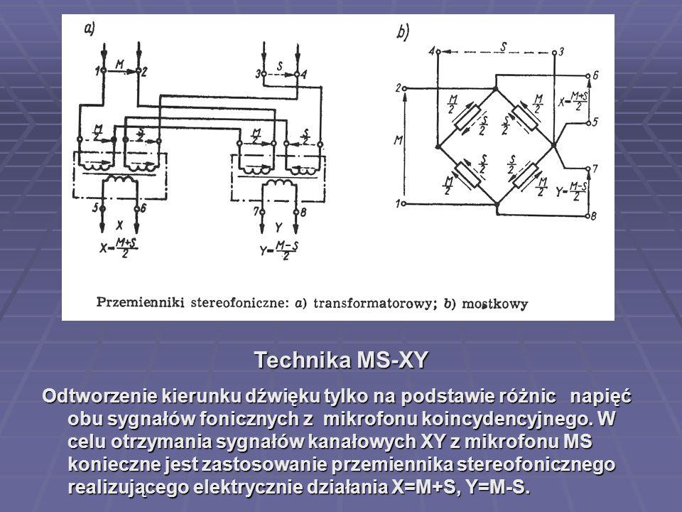 2017-03-28 Technika MS-XY.