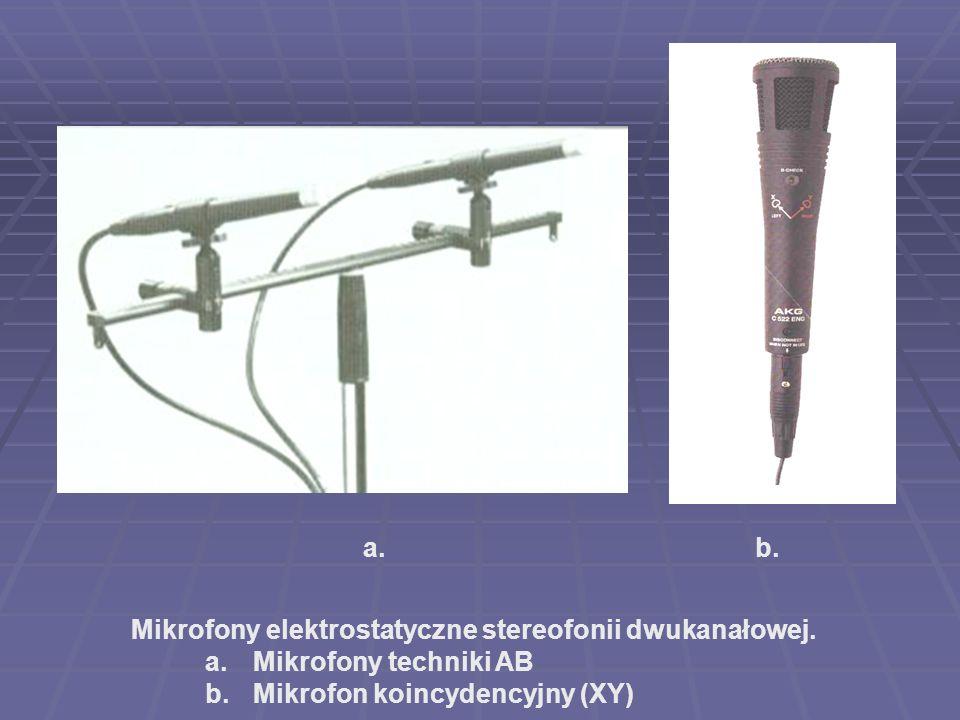 Mikrofony elektrostatyczne stereofonii dwukanałowej.