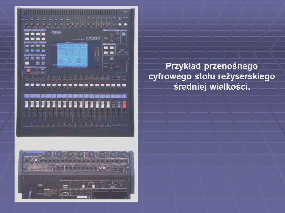 Przykład przenośnego cyfrowego stołu reżyserskiego