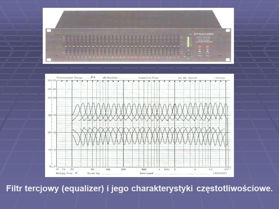 Filtr tercjowy (equalizer) i jego charakterystyki częstotliwościowe.