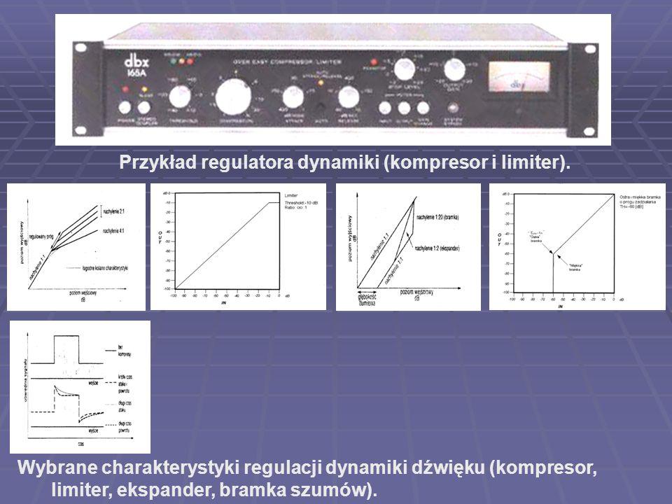 Przykład regulatora dynamiki (kompresor i limiter).