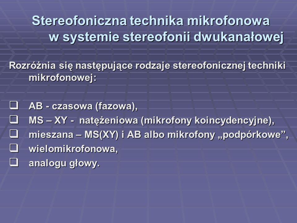2017-03-28 Stereofoniczna technika mikrofonowa w systemie stereofonii dwukanałowej.