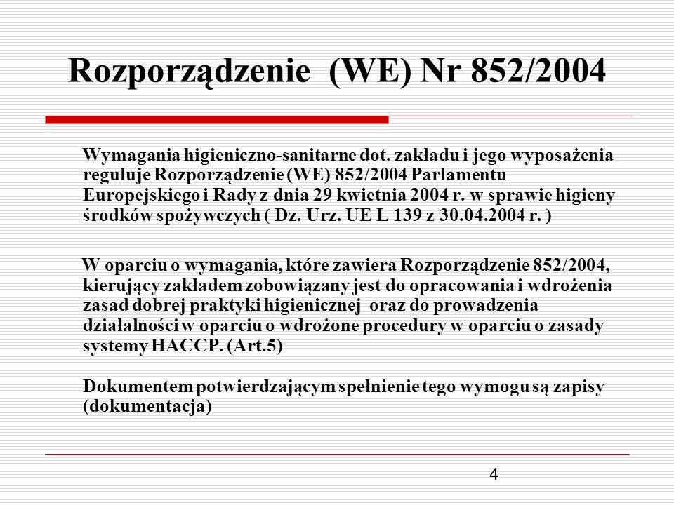 Rozporządzenie (WE) Nr 852/2004