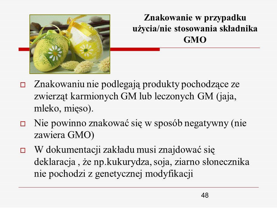 Znakowanie w przypadku użycia/nie stosowania składnika GMO